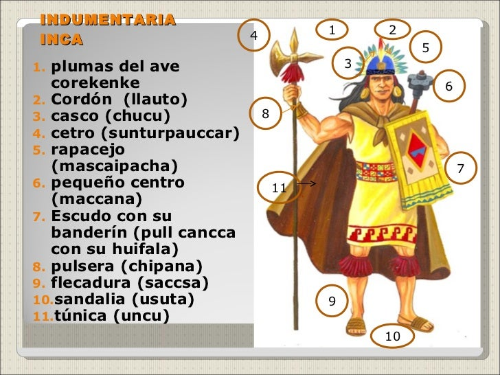 Atahualpa Yupanqui - Interpreta Sus Éxitos