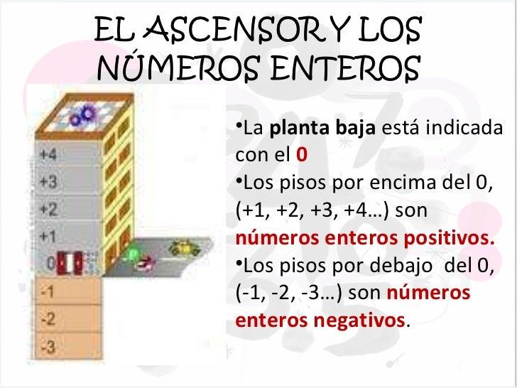 http://www.eltanquematematico.es/todo_mate/numenteros/ascensor/ascensor_p.html