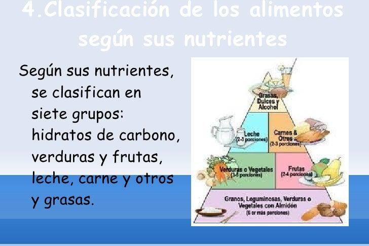 Cual Es Son Los Nutrientes De Linea De Tiempo Resumen T2