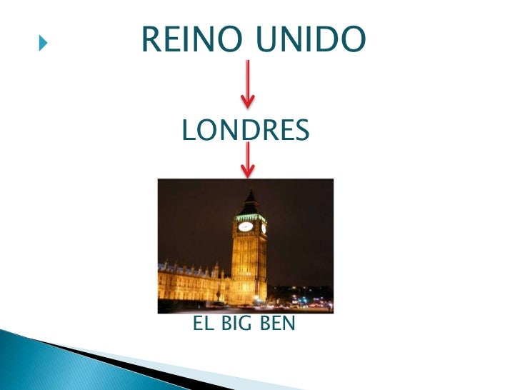Reino Unido Capitales Reino Unidolondres