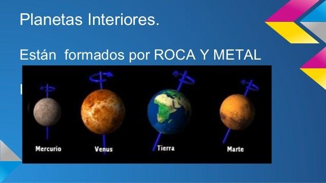 Los planetas - Caracteristicas de los planetas interiores ...