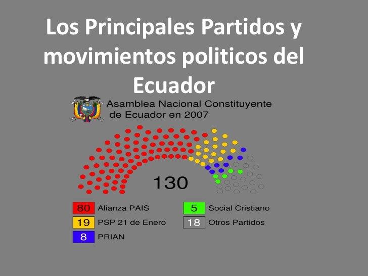 Los Principales Partidos y movimientos politicos del          Ecuador