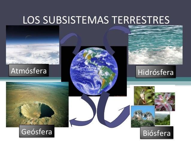 LOS SUBSISTEMAS TERRESTRES BiósferaGeósfera Atmósfera Hidrósfera