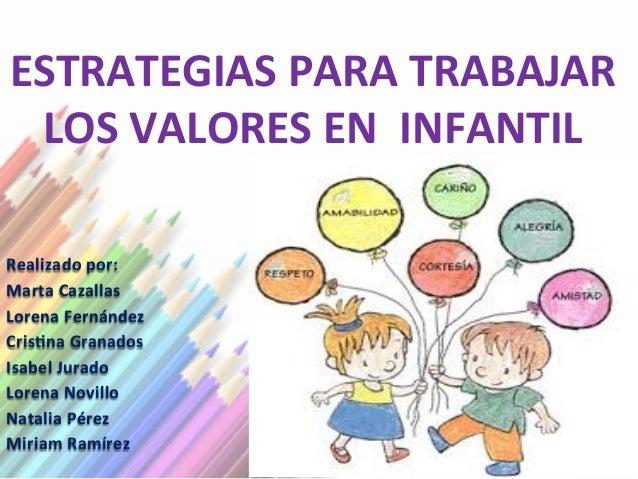 ESTRATEGIAS PARA TRABAJAR  LOS VALORES EN  INFANTIL Realizado por:  Marta Cazallas Lorena Fern...
