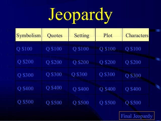 Lotf jeopardy review