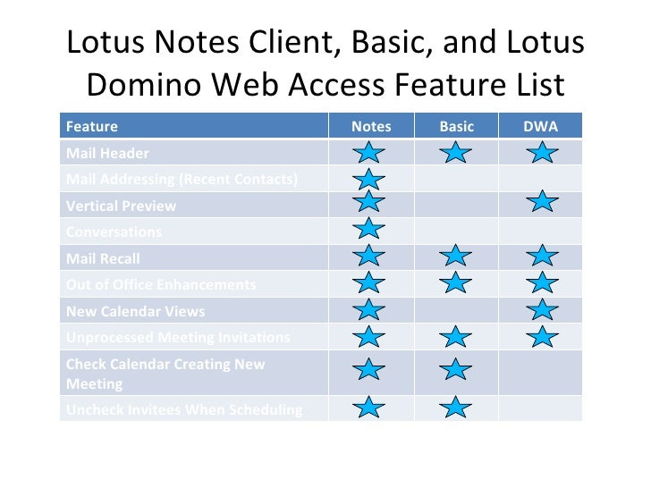 Lotus Notes Calendar Template Lotus Google Notes On