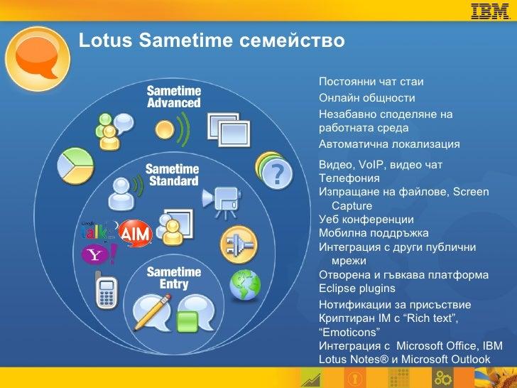 "Lotus Sametime  семейство Нотификации за присъствие Криптиран  IM  с   "" Rich text "" ,  "" Emoticons "" Интеграция с  Micros..."