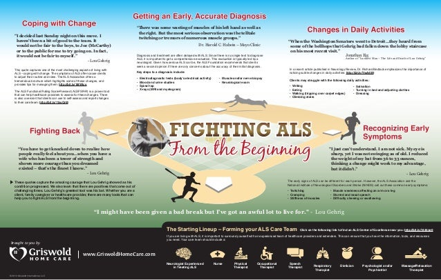 [INFOGRAPHIC] Fighting ALS – From the Beginning