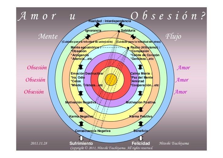 Amor u Obsesión? (Spanish)