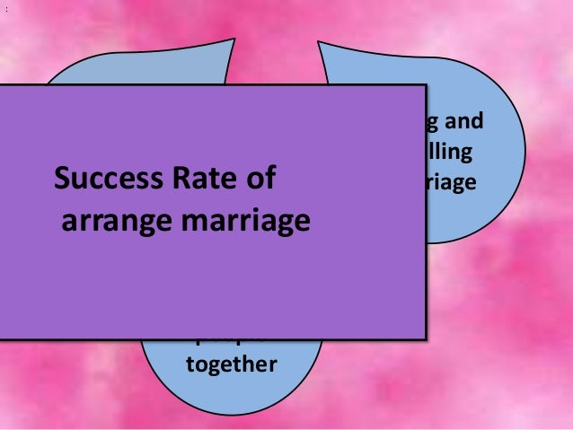 Why arranged marriages are more successful essay