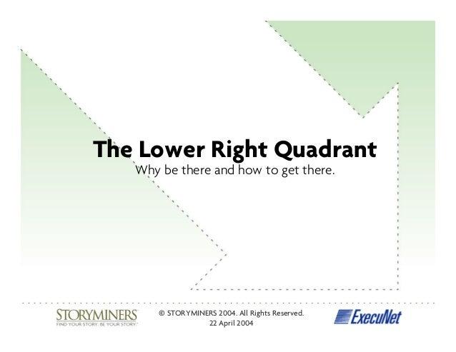 The Lower Right Quadrant