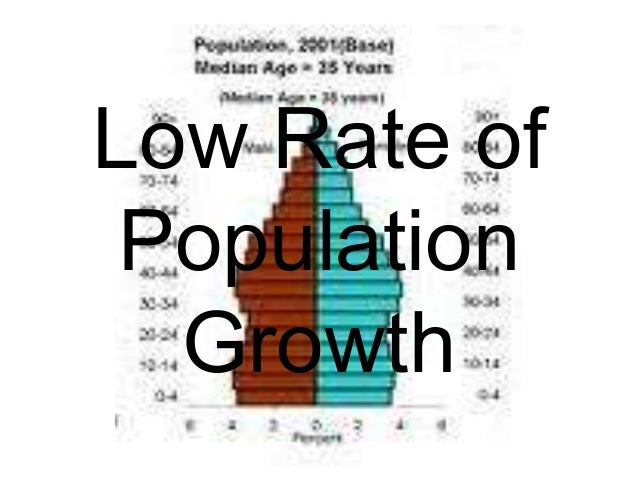 Secondary 2 Geography-Low Rate of Population Growth
