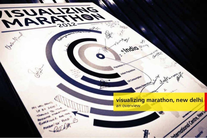 Visualizing Marathon, New Delhi