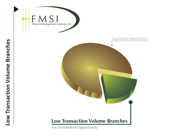 Low transaction volume branches power point