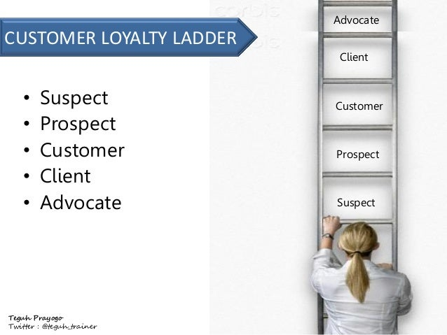 the importance of customer loyalty essay