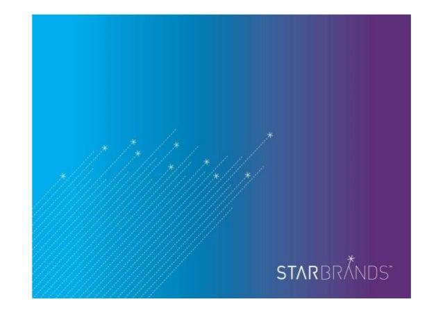 STARBRANDS // BUILT TO SHINE: Program lojalnościowy dla marki Adidas. Loyalty program for Adidas