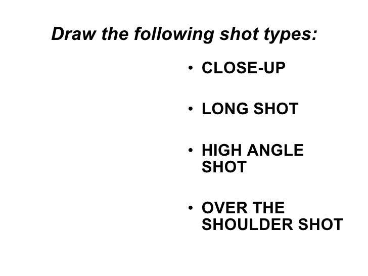 Draw the following shot types: <ul><li>CLOSE-UP </li></ul><ul><li>LONG SHOT </li></ul><ul><li>HIGH ANGLE SHOT </li></ul><u...