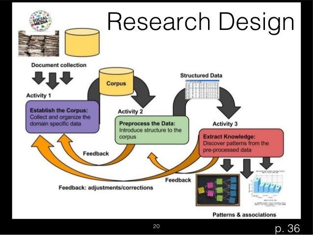 Dissertation proposal research design