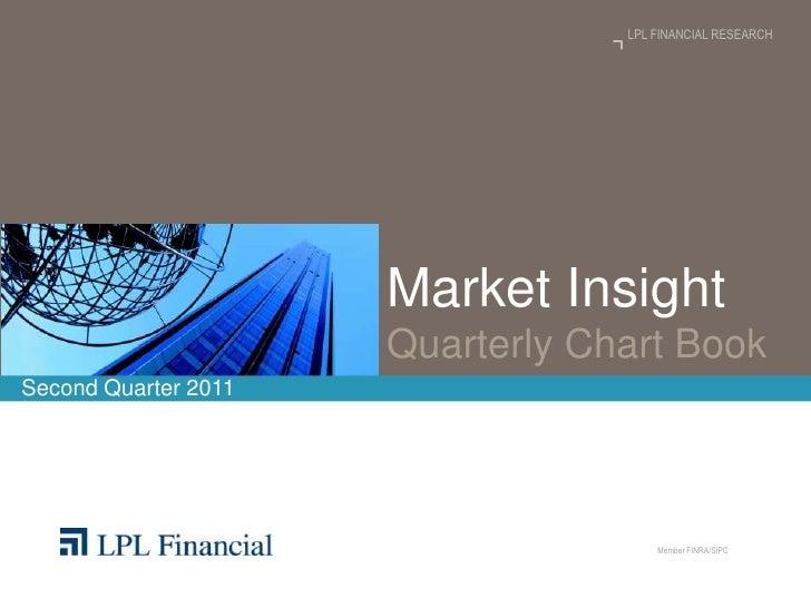 Market Insight Quarterly Chart Book<br />Second Quarter 2011 <br />