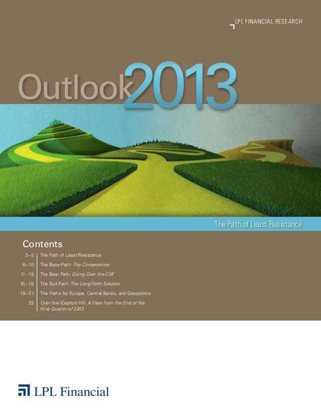 LPL Financial ResearchOutlook                                           2013                                              ...