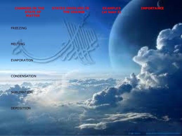 Evaporation Condensation Sublimation Evaporation Condensation
