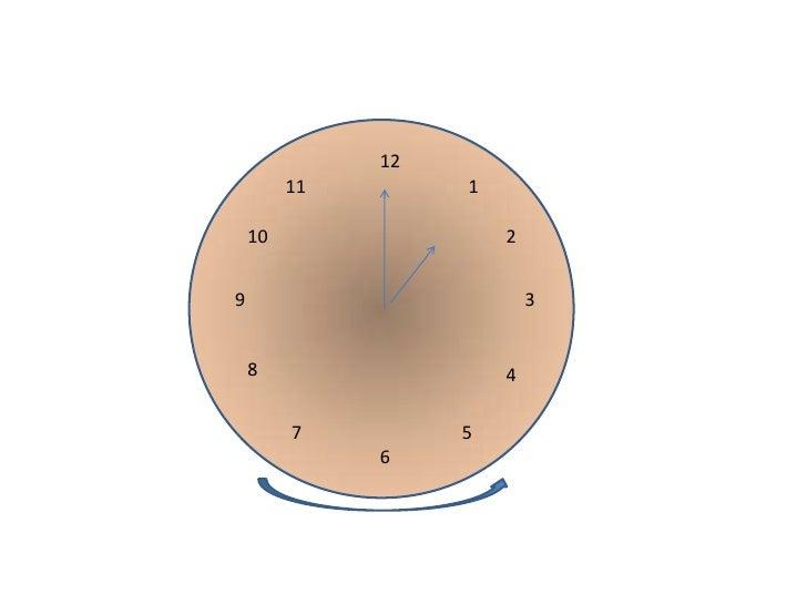 12<br />1<br />11<br />2<br />10<br />9<br />3<br />8<br />4<br />5<br />7<br />6<br />