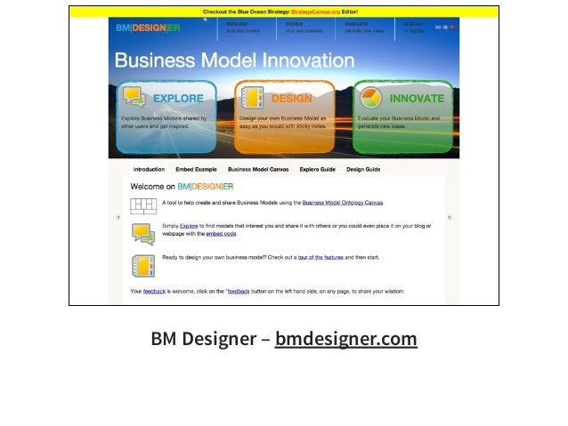 Business Model Fiddle