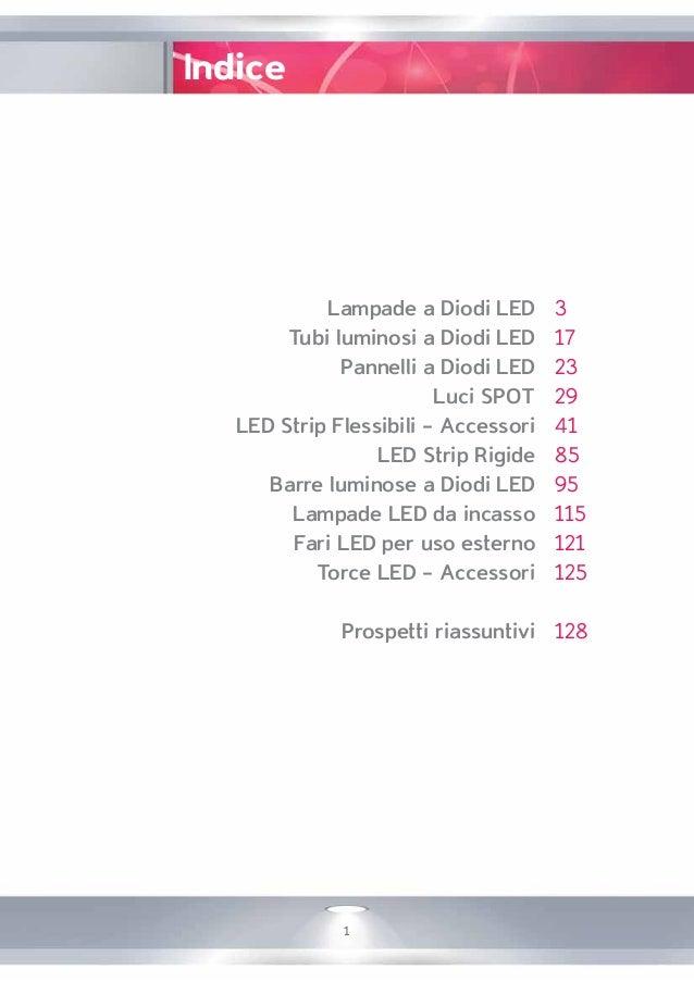 Indice1Lampade a Diodi LEDTubi luminosi a Diodi LEDPannelli a Diodi LEDLuci SPOTLED Strip Flessibili - AccessoriLED Strip ...