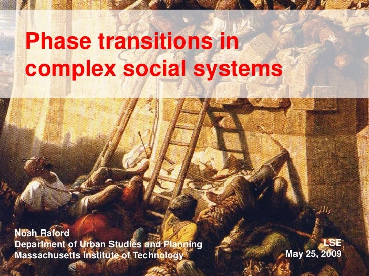 Collapse dynamics: Phase transitions in complex social systems