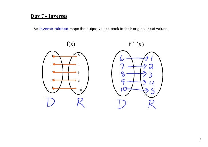 Algebra 2 Unit 5 Lesson 7