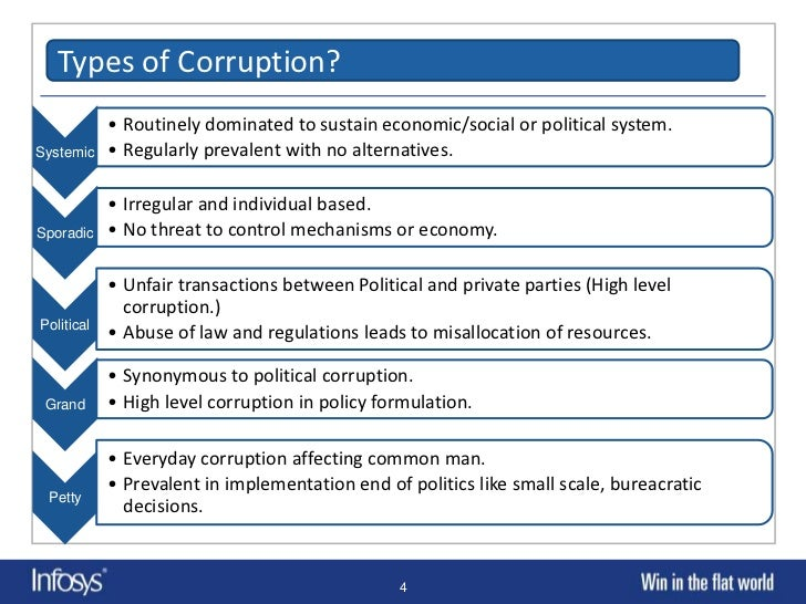 types of corruption If corruption has a home, its south africa for it's plainly impossible to give an adequate description of the corruption, embezzlement and corporate fraud pervading the country.