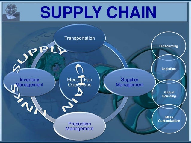 riordan manufacturing outsourcing plan A production plan for riordan manufacturing ops/571 operations management a production plan for riordan riordan manufacturing has a.