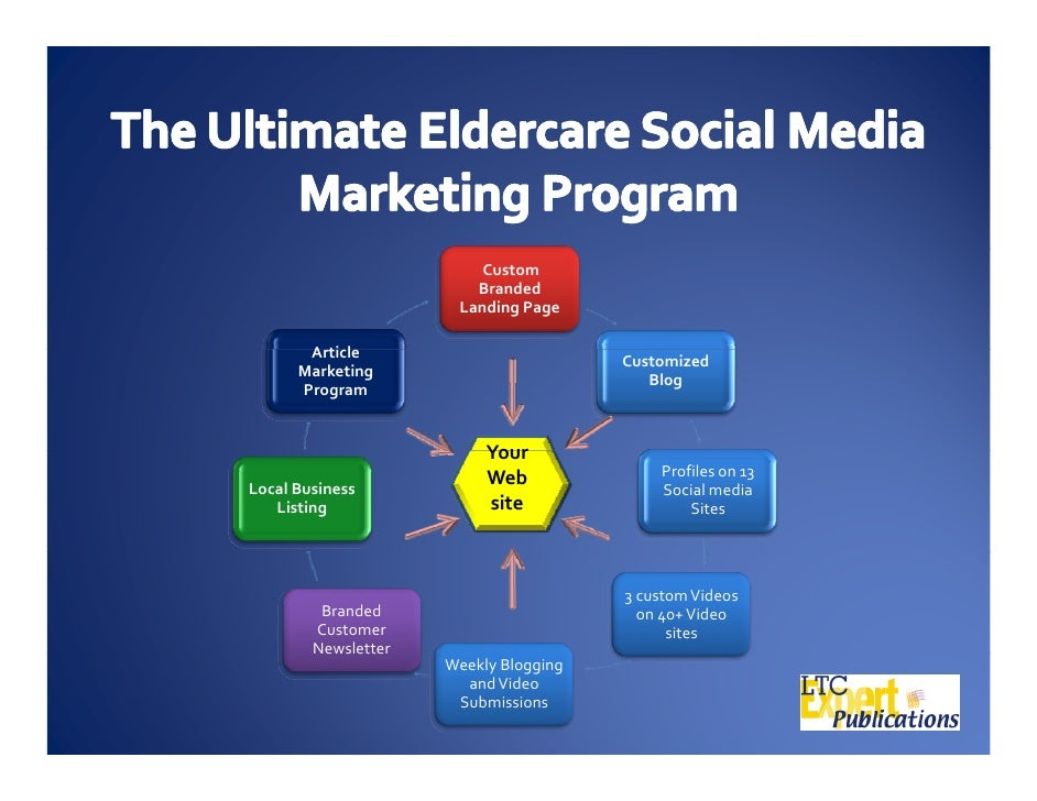 Social Media Marketing for Home Care, Marketing for Elder Care, Marketing for Senior Services, Watch this amazing video on social media just for home care and senior service providers