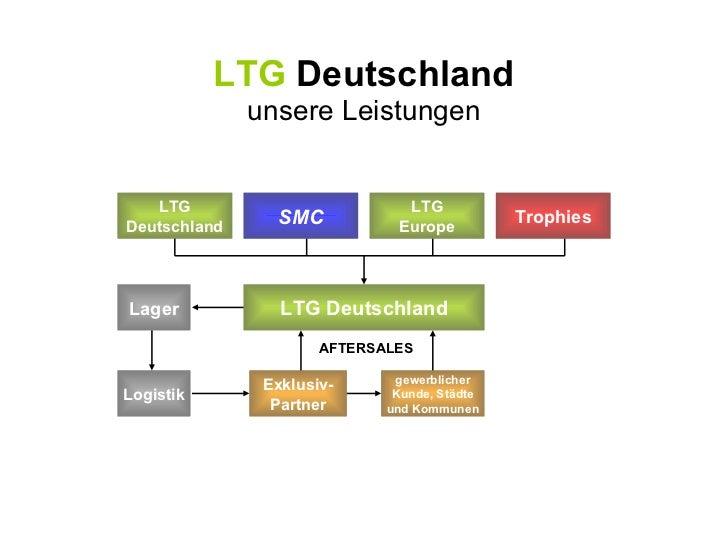 LTG  Deutschland unsere Leistungen LTG Deutschland SMC LTG Europe Trophies LTG Deutschland Lager Exklusiv- Partner Logisti...