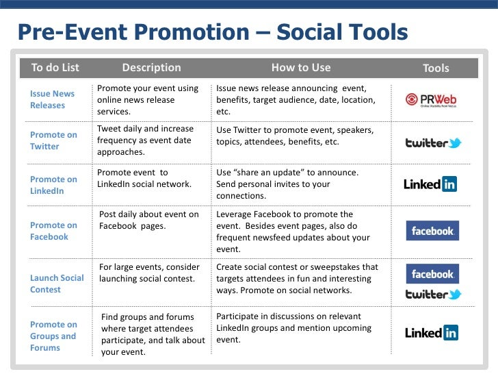 an analysis of the relationship of social media and event marketing 2018–2019 competitive event themes and problems middle  tsa marketing  tool kit 1  ms structural engineering analysis and assessment form   resolved: social media companies are obligated to address the deliberate  spread of.