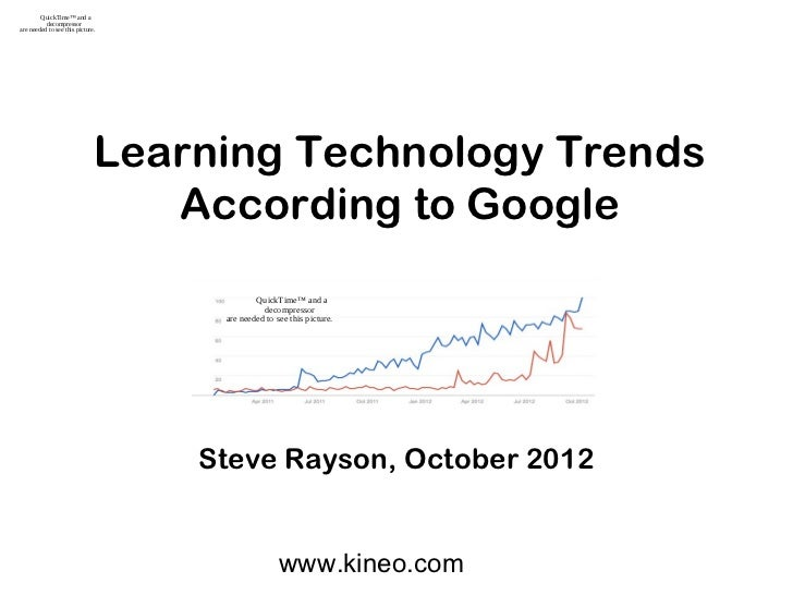 Learning Technology Trends According to Google