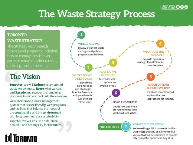 strategic management is waste of time A thorough understanding of the purpose of strategic management can help organizations gain a competitive edge within their industry, but not without the analysis of various strategic management analysis tools that have been designed to aid in the strategic management process and promote organizational growth.