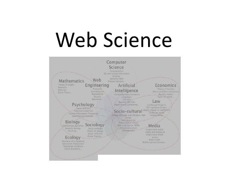 Web Science<br />