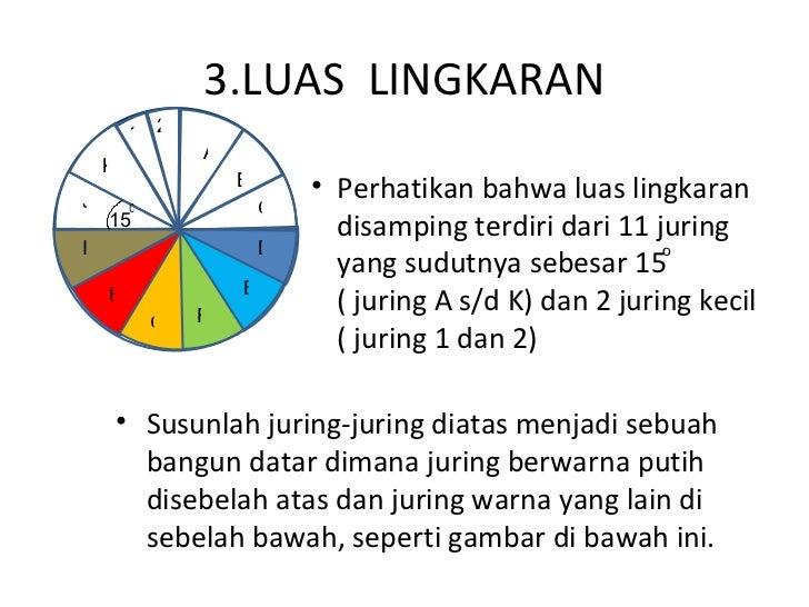 3.LUAS  LINGKARAN <ul><li>Susunlah juring-juring diatas menjadi sebuah bangun datar dimana juring berwarna putih disebelah...