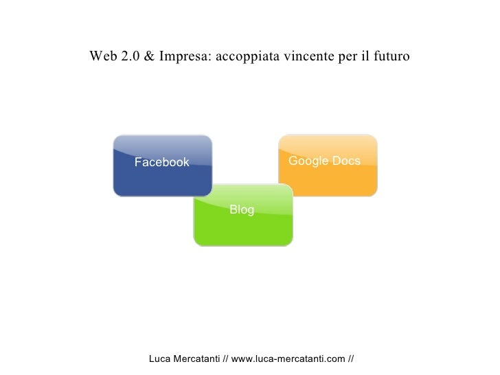 Web 2.0 & Impresa: accoppiata vincente per il futuro Luca Mercatanti // www.luca-mercatanti.com // Blog Google Docs Facebook