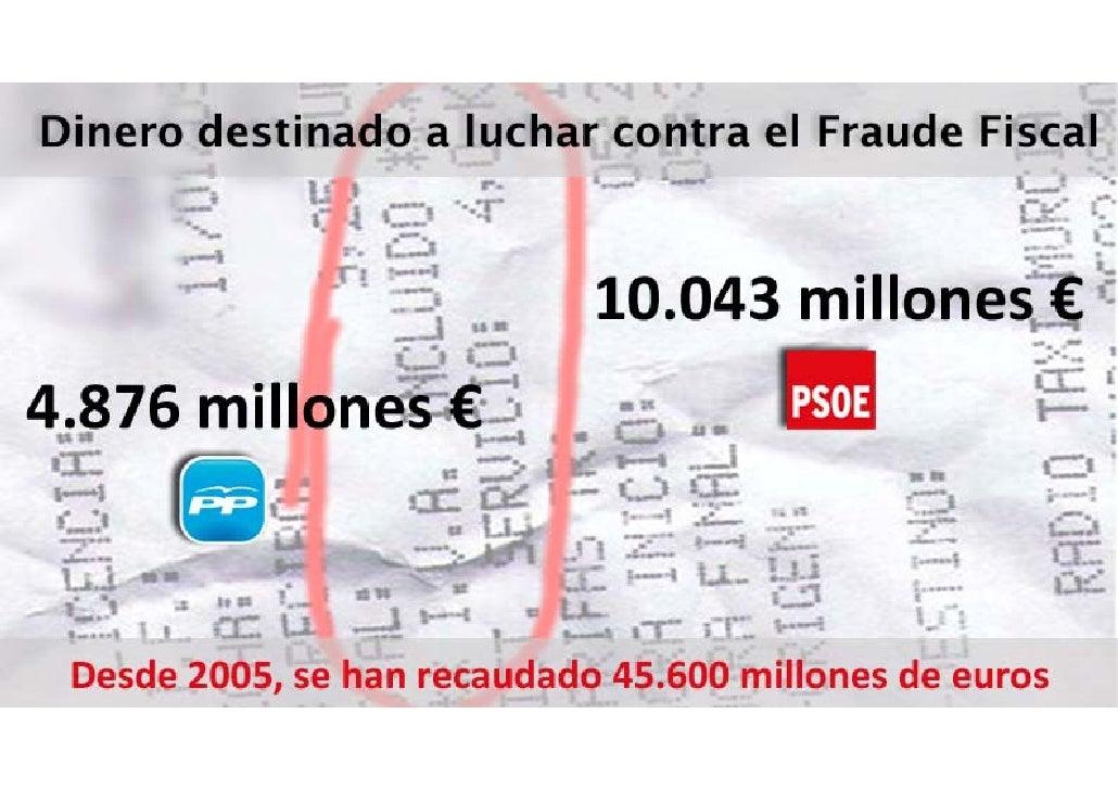 Dinero destinado a la Lucha fraude fiscal