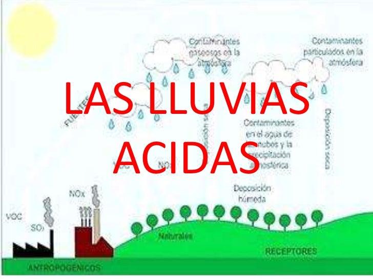 LAS LLUVIAS ACIDAS<br />