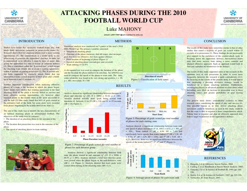 ATTACKING PHASES DURING THE 2010                                                                          FOOTBALL WORLD C...