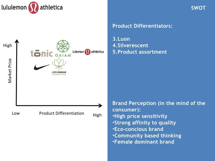 case study lululemon swot This is a research report on swot analysis of lululemon athletica by sayed arif in marketing category search and upload all types of swot analysis of lululemon athletica projects for mba's on managementparadisecom.