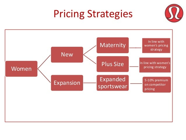 cosmetics industry pricing strategy How you price your product, service or workshop can have a for digital products, pricing strategies your price should be a reflection of your industry.