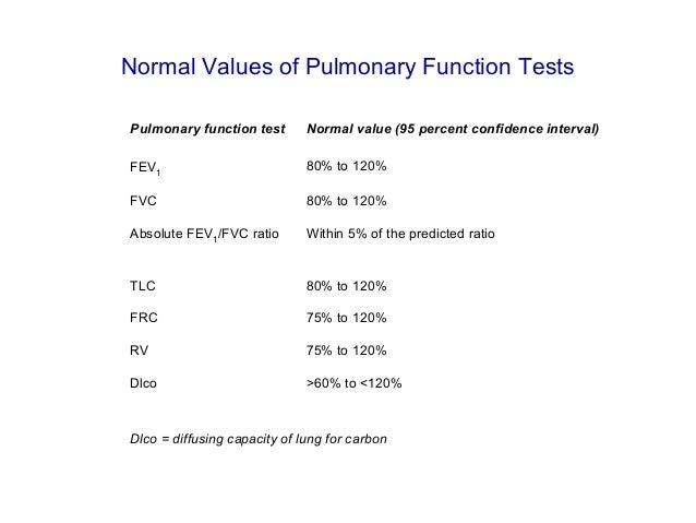 pulmonary function test the value among Correct interpretation of pulmonary function spirometers and pulmonary function test equipment have software that the use of uptodate content is governed.
