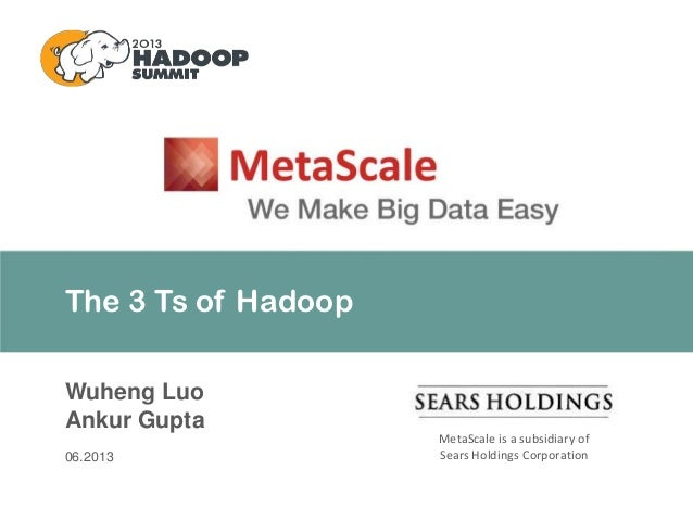 MetaScale is a subsidiary of Sears Holdings Corporation The 3 Ts of Hadoop Wuheng Luo Ankur Gupta 06.2013