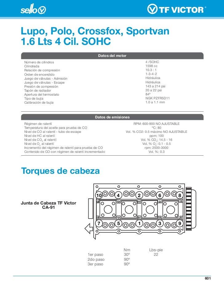Lupo, Polo, Crossfox, Sportvan1.6 Lts 4 Cil. SOHC                                               Datos del motor Número de ...