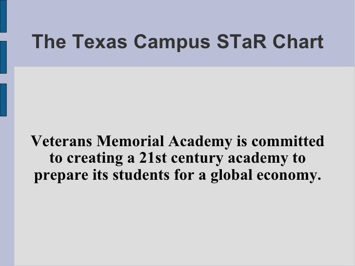 The Texas Campus STaR Chart <ul><ul><li>Veterans Memorial Academy is committed to creating a 21st century academy to prepa...