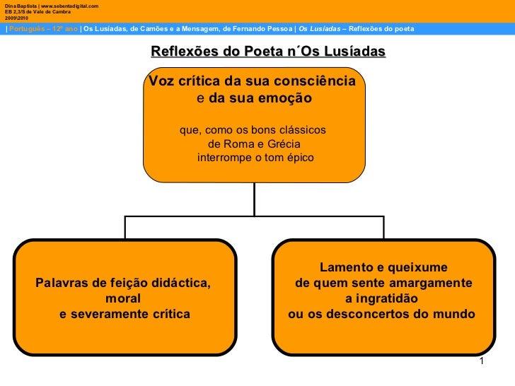 |  Português – 12º ano  | Os Lusíadas, de Camões e a Mensagem, de Fernando Pessoa |  Os Lusíadas  – Reflexões do poeta Din...